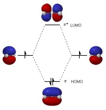 Pi molecular orbital diagram Atomic Orbitals Diagram